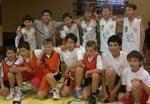 basquet th